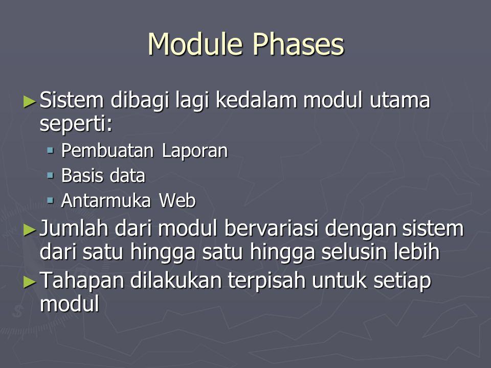 Module Phases ► Sistem dibagi lagi kedalam modul utama seperti:  Pembuatan Laporan  Basis data  Antarmuka Web ► Jumlah dari modul bervariasi dengan