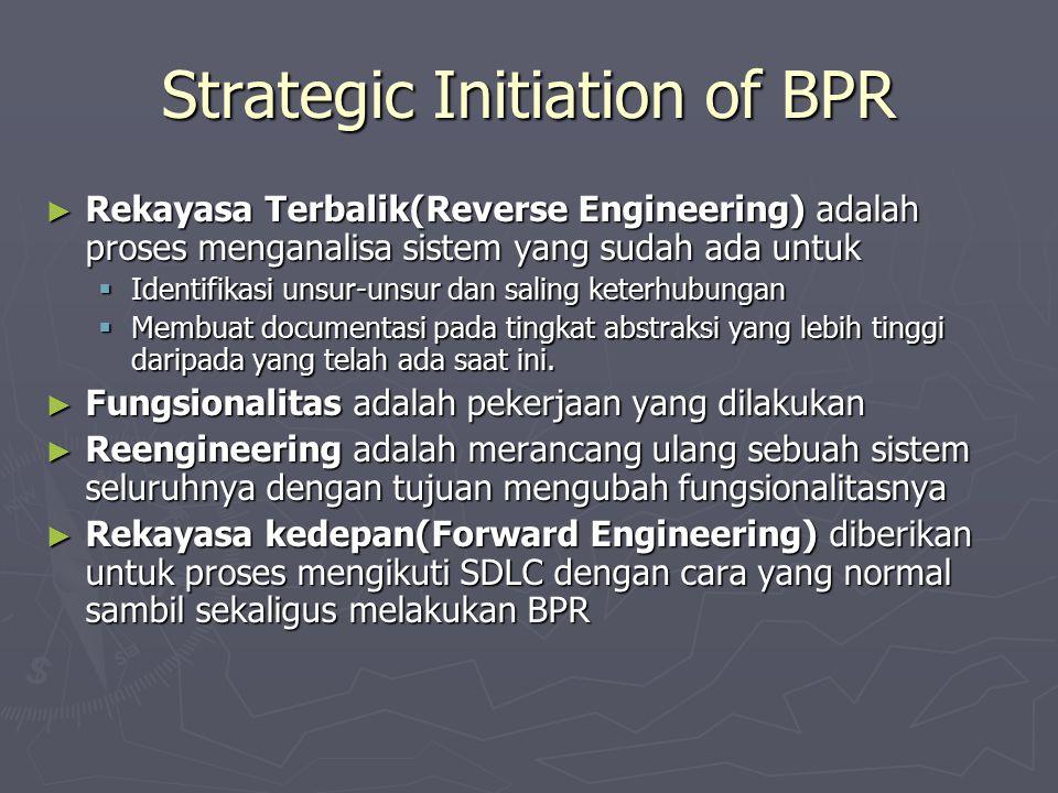 Strategic Initiation of BPR ► Rekayasa Terbalik(Reverse Engineering) adalah proses menganalisa sistem yang sudah ada untuk  Identifikasi unsur-unsur dan saling keterhubungan  Membuat documentasi pada tingkat abstraksi yang lebih tinggi daripada yang telah ada saat ini.