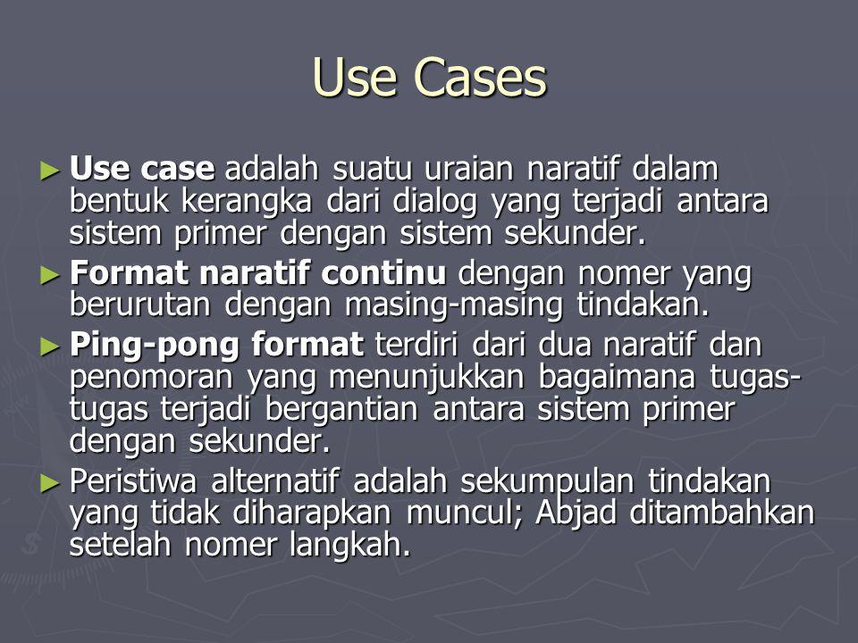 Use Cases ► Use case adalah suatu uraian naratif dalam bentuk kerangka dari dialog yang terjadi antara sistem primer dengan sistem sekunder. ► Format