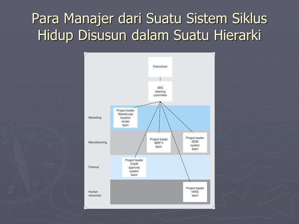 Para Manajer dari Suatu Sistem Siklus Hidup Disusun dalam Suatu Hierarki