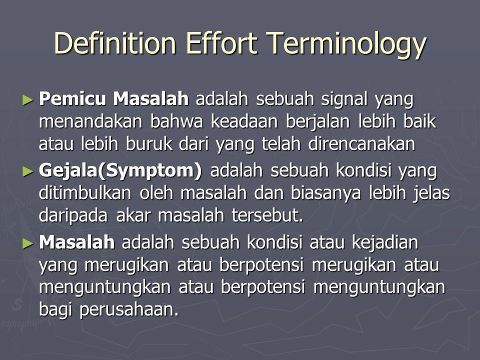 Definition Effort Terminology ► Pemicu Masalah adalah sebuah signal yang menandakan bahwa keadaan berjalan lebih baik atau lebih buruk dari yang telah direncanakan ► Gejala(Symptom) adalah sebuah kondisi yang ditimbulkan oleh masalah dan biasanya lebih jelas daripada akar masalah tersebut.