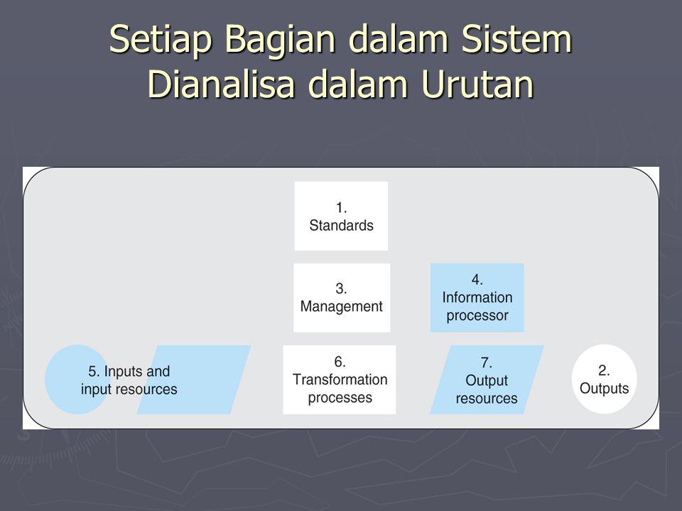 Setiap Bagian dalam Sistem Dianalisa dalam Urutan