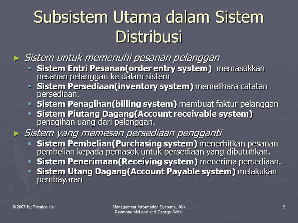 © 2007 by Prentice HallManagement Information Systems, 10/e Raymond McLeod and George Schell 10 Figure 8.4 Diagram Nomor 1 Sistem untuk Memenuhi Pesanan Pelanggan