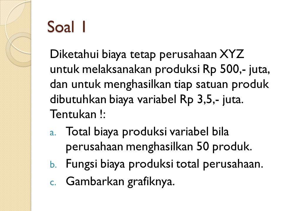 Soal 1 Diketahui biaya tetap perusahaan XYZ untuk melaksanakan produksi Rp 500,- juta, dan untuk menghasilkan tiap satuan produk dibutuhkan biaya variabel Rp 3,5,- juta.