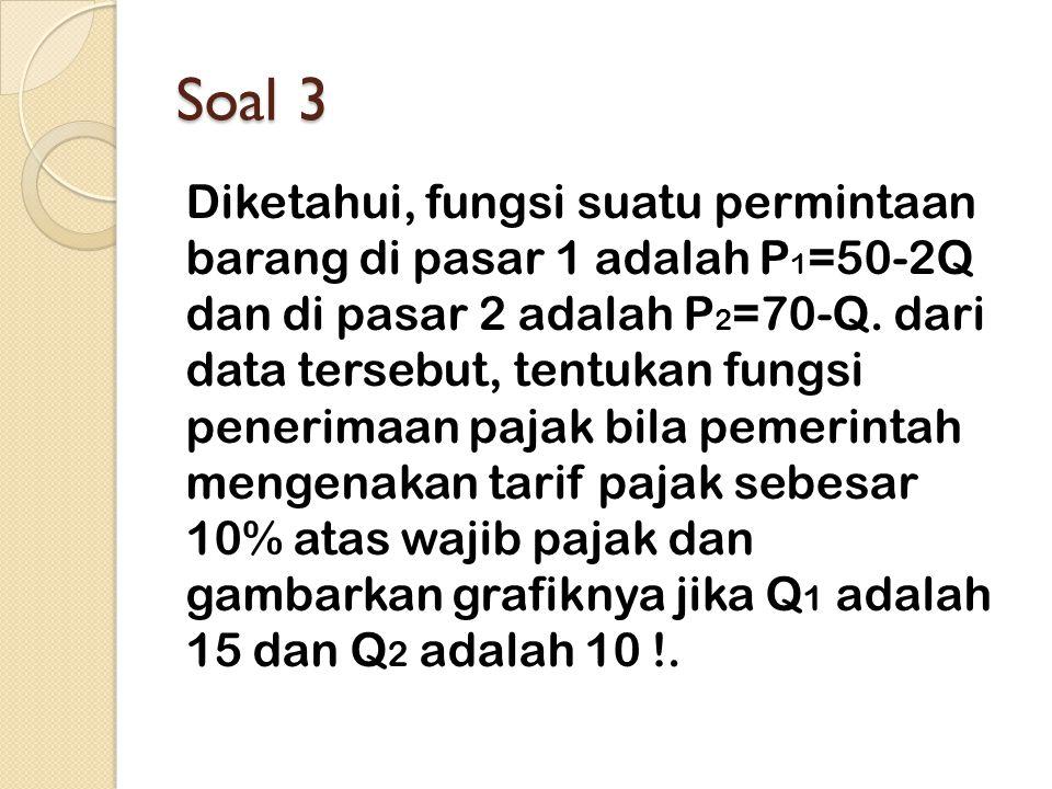 Soal 3 Diketahui, fungsi suatu permintaan barang di pasar 1 adalah P 1 =50-2Q dan di pasar 2 adalah P 2 =70-Q. dari data tersebut, tentukan fungsi pen