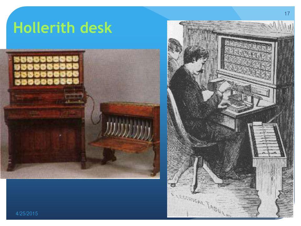 Hollerith desk 4/25/2015Sejarah Perkembangan Komputer 17
