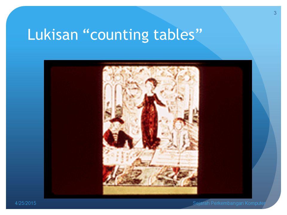 Lukisan counting tables 4/25/2015Sejarah Perkembangan Komputer 3