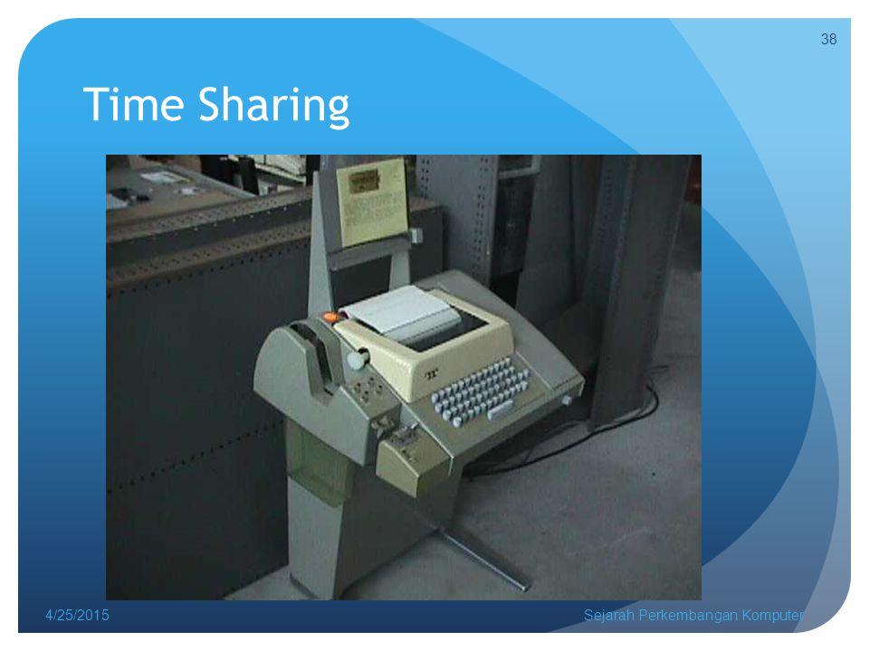 Time Sharing 4/25/2015Sejarah Perkembangan Komputer 38
