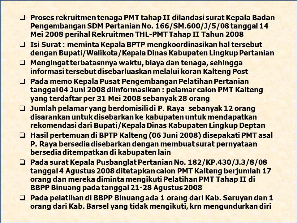  Proses rekruitmen tenaga PMT tahap II dilandasi surat Kepala Badan Pengembangan SDM Pertanian No. 166/SM.600/J/5/08 tanggal 14 Mei 2008 perihal Rekr
