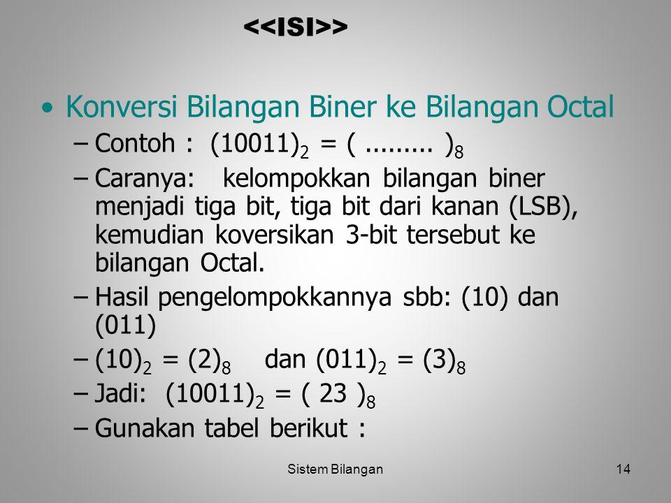 14 > Konversi Bilangan Biner ke Bilangan Octal –Contoh : (10011) 2 = (......... ) 8 –Caranya: kelompokkan bilangan biner menjadi tiga bit, tiga bit da