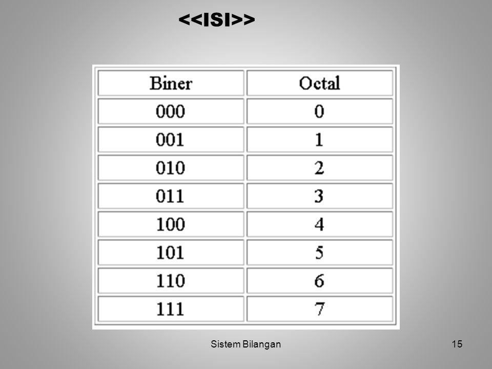 15 > Sistem Bilangan