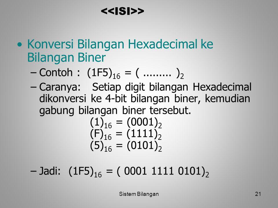 21 > Konversi Bilangan Hexadecimal ke Bilangan Biner –Contoh : (1F5) 16 = (......... ) 2 –Caranya: Setiap digit bilangan Hexadecimal dikonversi ke 4-b
