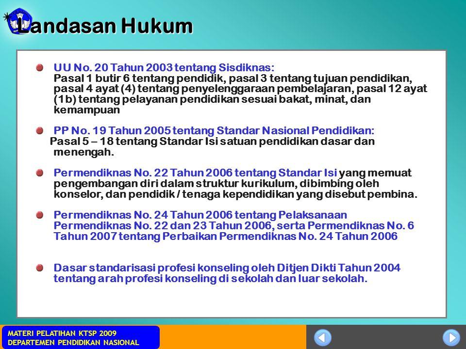 Sosialisasi KTSP MATERI PELATIHAN KTSP 2009 DEPARTEMEN PENDIDIKAN NASIONAL Landasan Hukum UU No. 20 Tahun 2003 tentang Sisdiknas: Pasal 1 butir 6 tent
