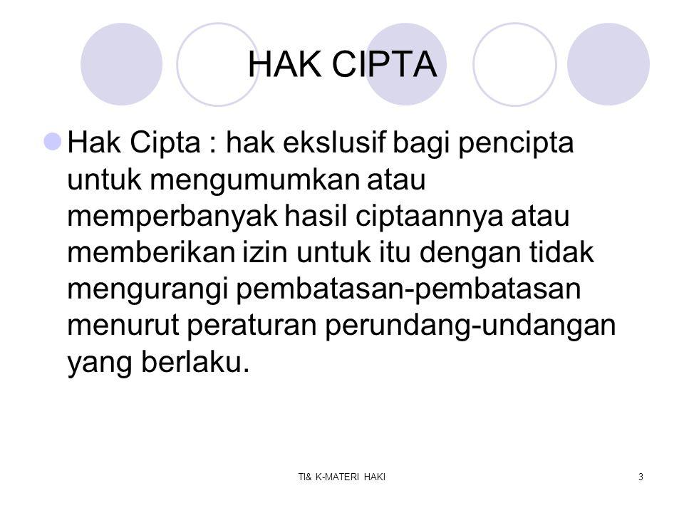 TI& K-MATERI HAKI4 Menghargai Kreasi Orang Lain a.