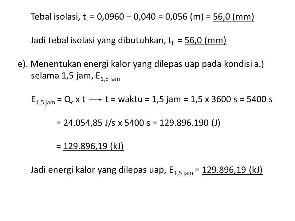 Tebal isolasi, t i = 0,0960 – 0,040 = 0,056 (m) = 56,0 (mm) Jadi tebal isolasi yang dibutuhkan, t i = 56,0 (mm) e). Menentukan energi kalor yang dilep