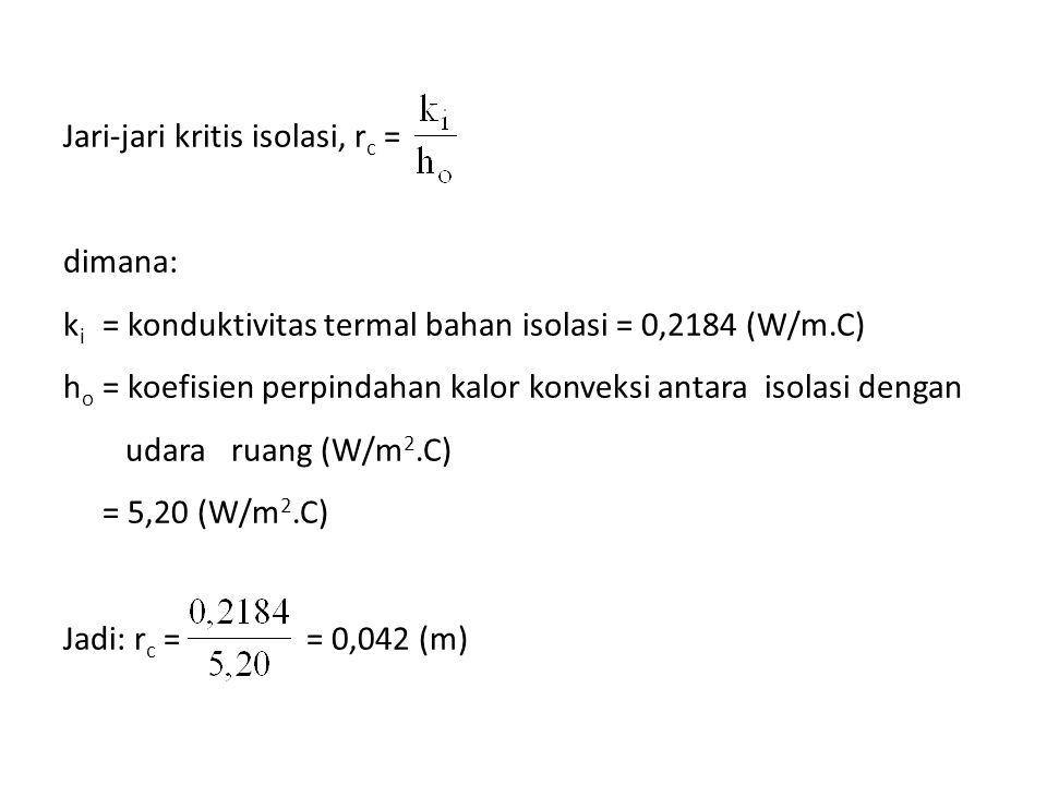 Jari-jari kritis isolasi, r c = dimana: k i = konduktivitas termal bahan isolasi = 0,2184 (W/m.C) h o = koefisien perpindahan kalor konveksi antara is