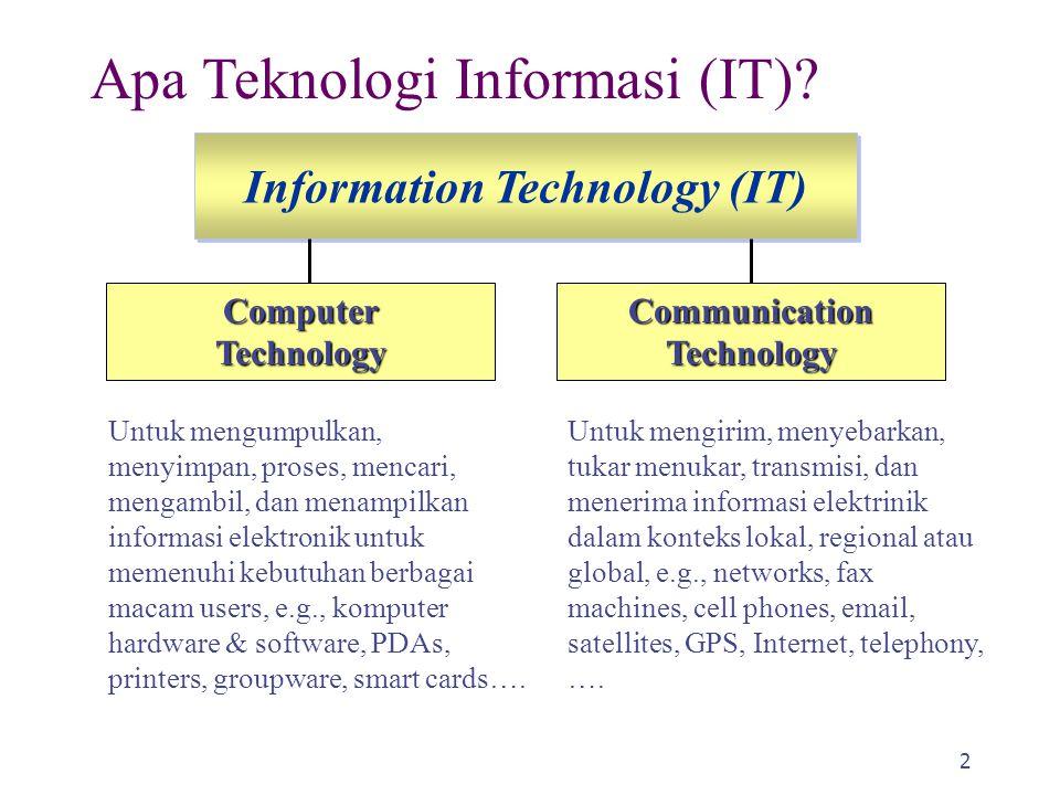 2 Information Technology (IT) Communication Technology ComputerTechnology Untuk mengumpulkan, menyimpan, proses, mencari, mengambil, dan menampilkan informasi elektronik untuk memenuhi kebutuhan berbagai macam users, e.g., komputer hardware & software, PDAs, printers, groupware, smart cards….