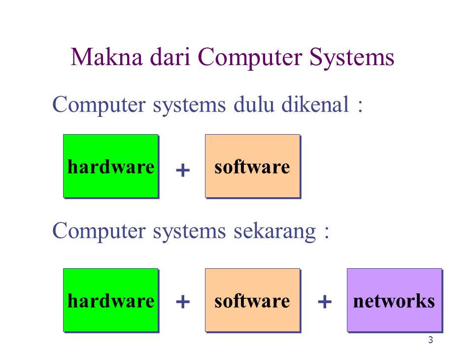 3 Makna dari Computer Systems Computer systems dulu dikenal : Computer systems sekarang : hardware networks software hardware software + ++