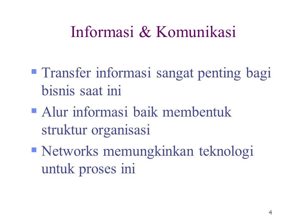 4 Informasi & Komunikasi  Transfer informasi sangat penting bagi bisnis saat ini  Alur informasi baik membentuk struktur organisasi  Networks memungkinkan teknologi untuk proses ini