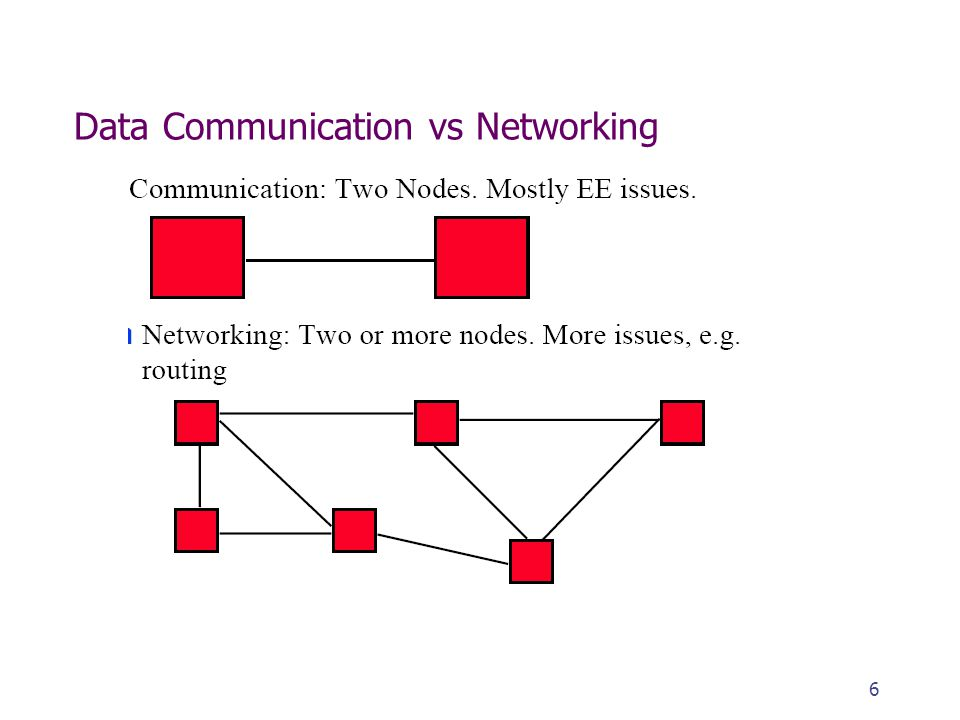 Data Communication vs Networking 6