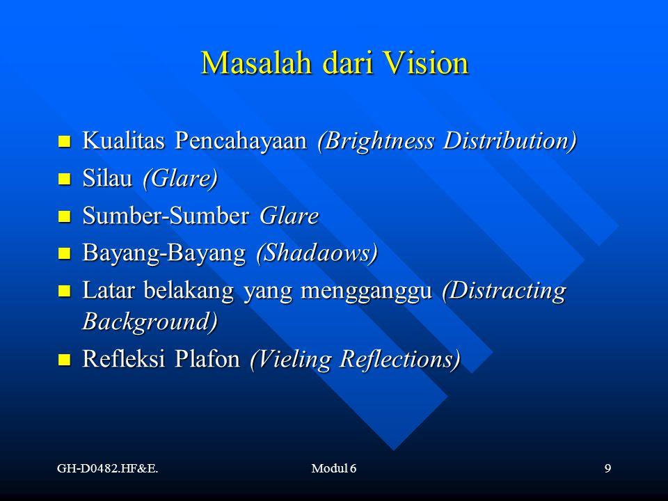 GH-D0482.HF&E.Modul 69 Masalah dari Vision Kualitas Pencahayaan (Brightness Distribution) Kualitas Pencahayaan (Brightness Distribution) Silau (Glare) Silau (Glare) Sumber-Sumber Glare Sumber-Sumber Glare Bayang-Bayang (Shadaows) Bayang-Bayang (Shadaows) Latar belakang yang mengganggu (Distracting Background) Latar belakang yang mengganggu (Distracting Background) Refleksi Plafon (Vieling Reflections) Refleksi Plafon (Vieling Reflections)