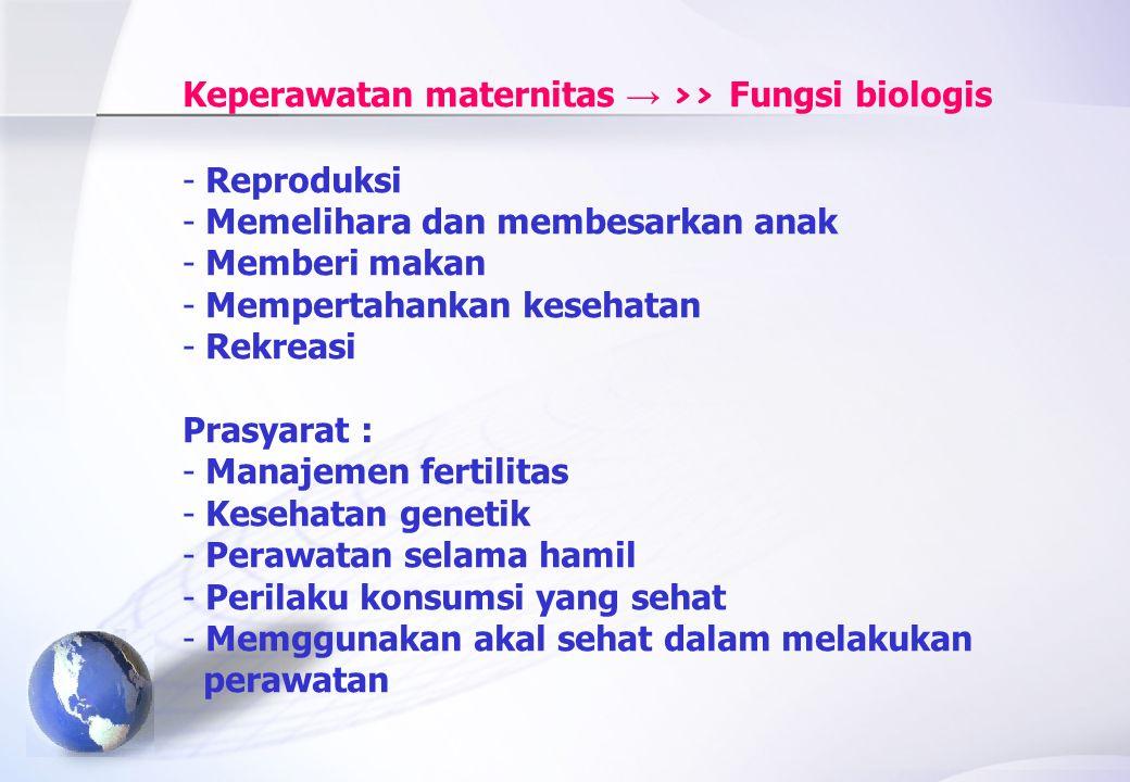 Keperawatan maternitas → >> Fungsi biologis - Reproduksi - Memelihara dan membesarkan anak - Memberi makan - Mempertahankan kesehatan - Rekreasi Prasyarat : - Manajemen fertilitas - Kesehatan genetik - Perawatan selama hamil - Perilaku konsumsi yang sehat - Memggunakan akal sehat dalam melakukan perawatan