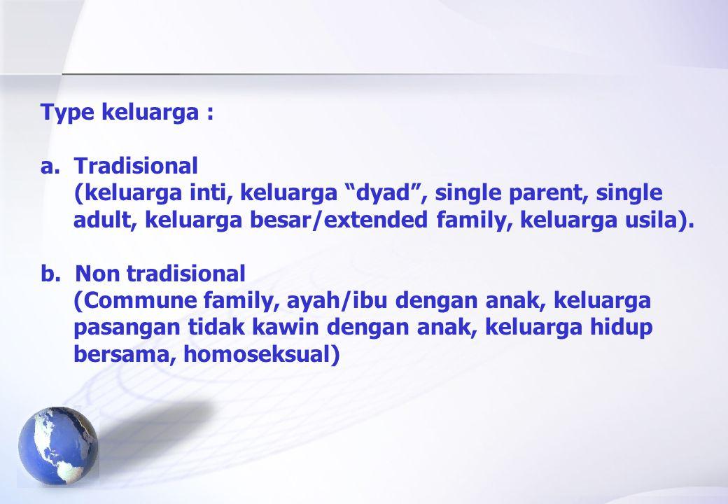 Type keluarga : a.Tradisional (keluarga inti, keluarga dyad , single parent, single adult, keluarga besar/extended family, keluarga usila).