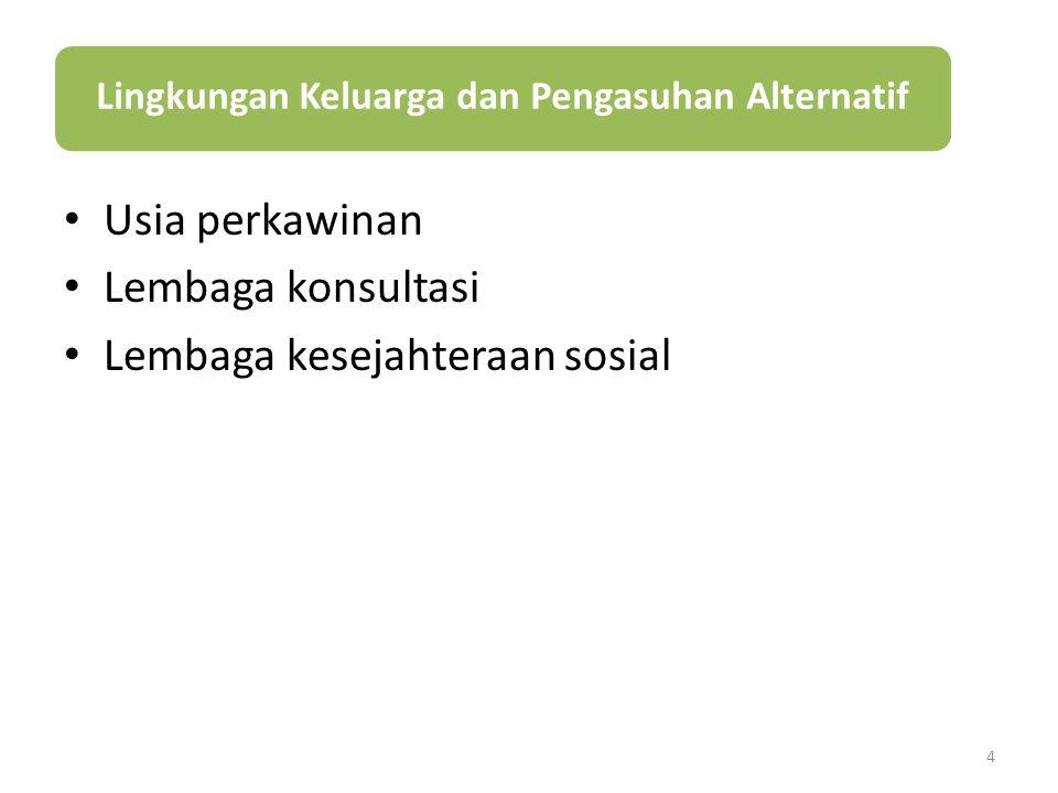 Usia perkawinan Lembaga konsultasi Lembaga kesejahteraan sosial 4 Lingkungan Keluarga dan Pengasuhan Alternatif