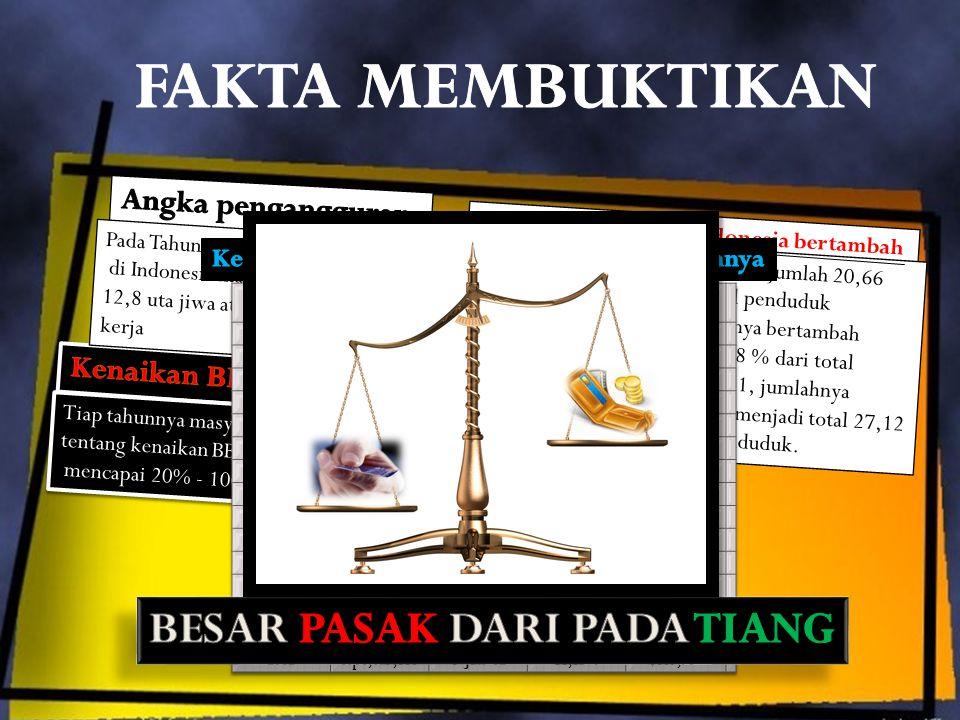 Penduduk miskin di Indonesia bertambah Tahun 2009, penduduk miskin berjumlah 20,66 juta jiwa atau 8,99 % dari total penduduk Indonesia.