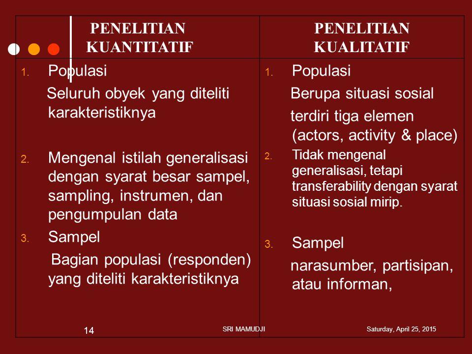 PENELITIAN KUANTITATIF PENELITIAN KUALITATIF 1. Populasi Seluruh obyek yang diteliti karakteristiknya 2. Mengenal istilah generalisasi dengan syarat b