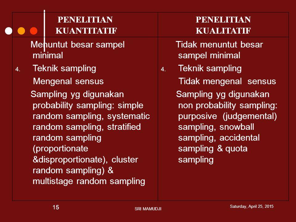 PENELITIAN KUANTITATIF PENELITIAN KUALITATIF Menuntut besar sampel minimal 4. Teknik sampling Mengenal sensus Sampling yg digunakan probability sampli