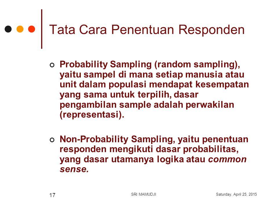 Tata Cara Penentuan Responden Probability Sampling (random sampling), yaitu sampel di mana setiap manusia atau unit dalam populasi mendapat kesempatan