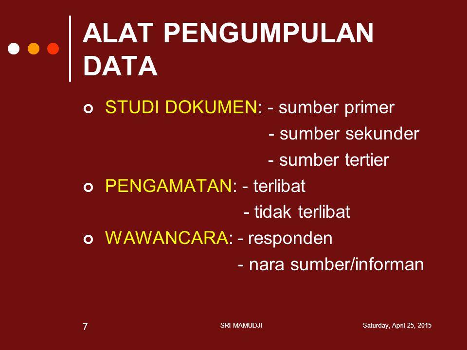 ALAT PENGUMPULAN DATA STUDI DOKUMEN: - sumber primer - sumber sekunder - sumber tertier PENGAMATAN: - terlibat - tidak terlibat WAWANCARA: - responden