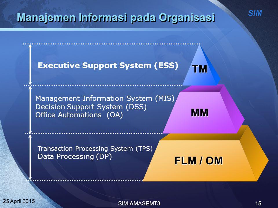 SIM 25 April 2015 SIM-AMASEMT315 Manajemen Informasi pada Organisasi Executive Support System (ESS) Management Information System (MIS) Decision Suppo