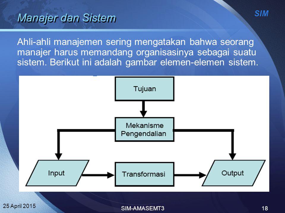 SIM 25 April 2015 SIM-AMASEMT318 Manajer dan Sistem Ahli-ahli manajemen sering mengatakan bahwa seorang manajer harus memandang organisasinya sebagai