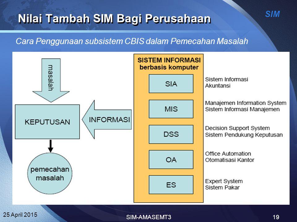 SIM 25 April 2015 SIM-AMASEMT319 Nilai Tambah SIM Bagi Perusahaan Cara Penggunaan subsistem CBIS dalam Pemecahan Masalah