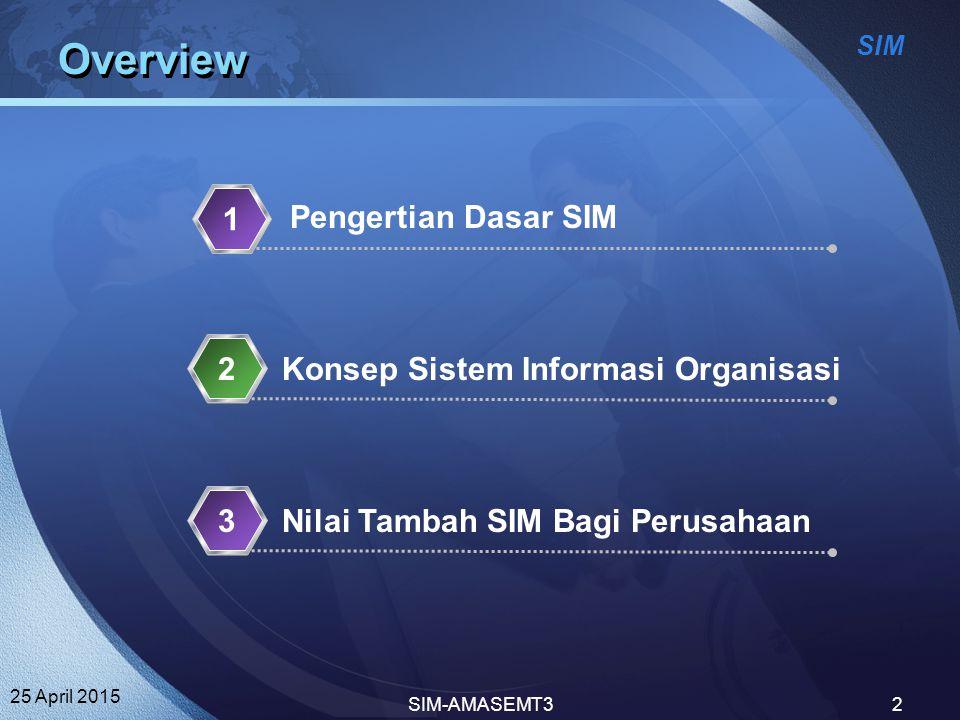 SIM 25 April 2015 SIM-AMASEMT32 Overview Pengertian Dasar SIM 1 Konsep Sistem Informasi Organisasi2 Nilai Tambah SIM Bagi Perusahaan3