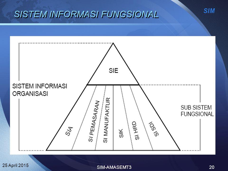 SIM 25 April 2015 SIM-AMASEMT320 SISTEM INFORMASI FUNGSIONAL
