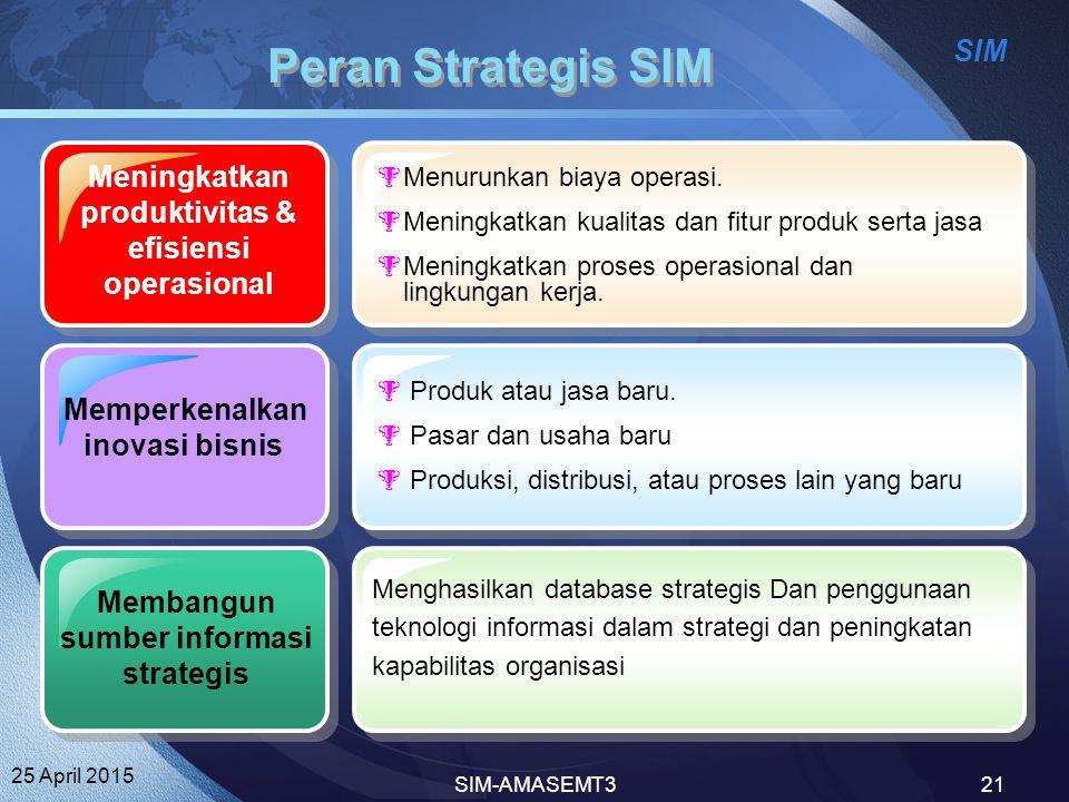 SIM 25 April 2015 SIM-AMASEMT321 Peran Strategis SIM Meningkatkan produktivitas & efisiensi operasional Memperkenalkan inovasi bisnis Membangun sumber