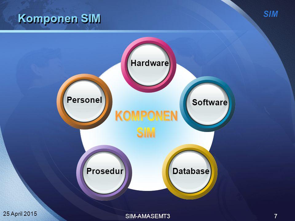 SIM 25 April 2015 SIM-AMASEMT37 Komponen SIM Personel Hardware Software ProsedurDatabase