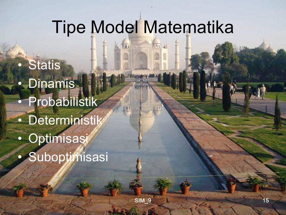 SIM_915 Tipe Model Matematika Statis Dinamis Probabilistik Deterministik Optimisasi Suboptimisasi