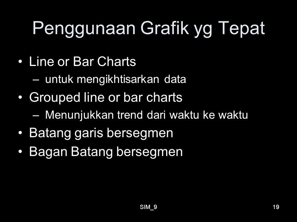 SIM_919 Penggunaan Grafik yg Tepat Line or Bar Charts – untuk mengikhtisarkan data Grouped line or bar charts – Menunjukkan trend dari waktu ke waktu Batang garis bersegmen Bagan Batang bersegmen