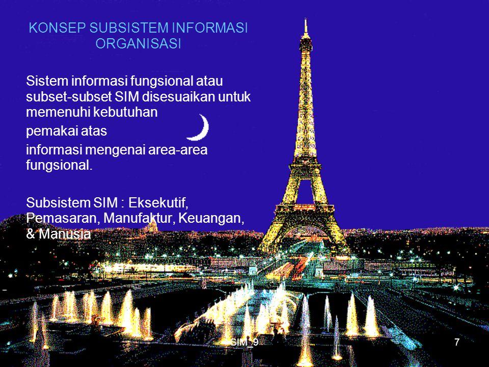 SIM_97 KONSEP SUBSISTEM INFORMASI ORGANISASI Sistem informasi fungsional atau subset-subset SIM disesuaikan untuk memenuhi kebutuhan pemakai atas info
