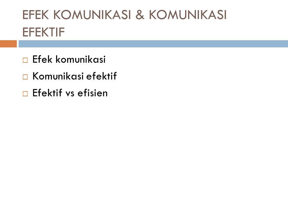 EFEK KOMUNIKASI & KOMUNIKASI EFEKTIF  Efek komunikasi  Komunikasi efektif  Efektif vs efisien