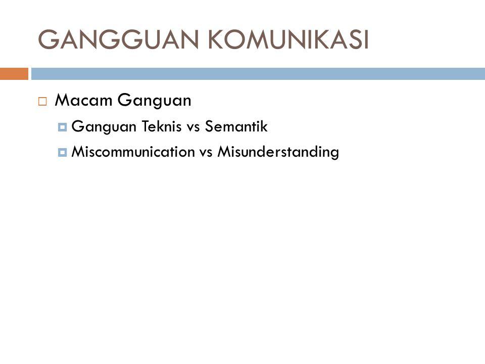 GANGGUAN KOMUNIKASI  Macam Ganguan  Ganguan Teknis vs Semantik  Miscommunication vs Misunderstanding