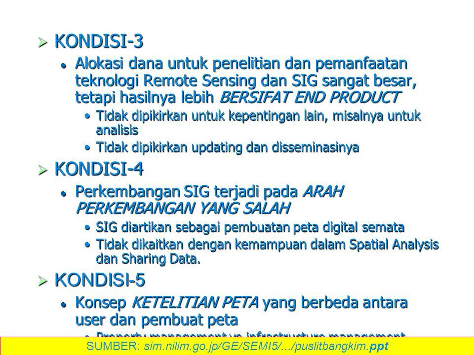  KONDISI-3 Alokasi dana untuk penelitian dan pemanfaatan teknologi Remote Sensing dan SIG sangat besar, tetapi hasilnya lebih BERSIFAT END PRODUCT Al