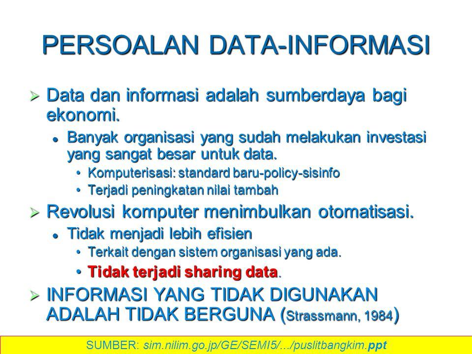 PERSOALAN DATA-INFORMASI  Data dan informasi adalah sumberdaya bagi ekonomi. Banyak organisasi yang sudah melakukan investasi yang sangat besar untuk