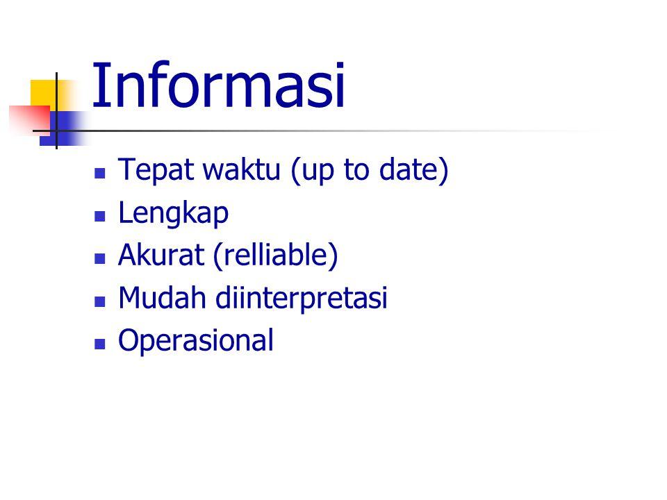 Informasi Tepat waktu (up to date) Lengkap Akurat (relliable) Mudah diinterpretasi Operasional