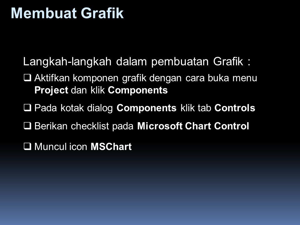 Membuat Grafik Langkah-langkah dalam pembuatan Grafik :  Aktifkan komponen grafik dengan cara buka menu Project dan klik Components  Pada kotak dial
