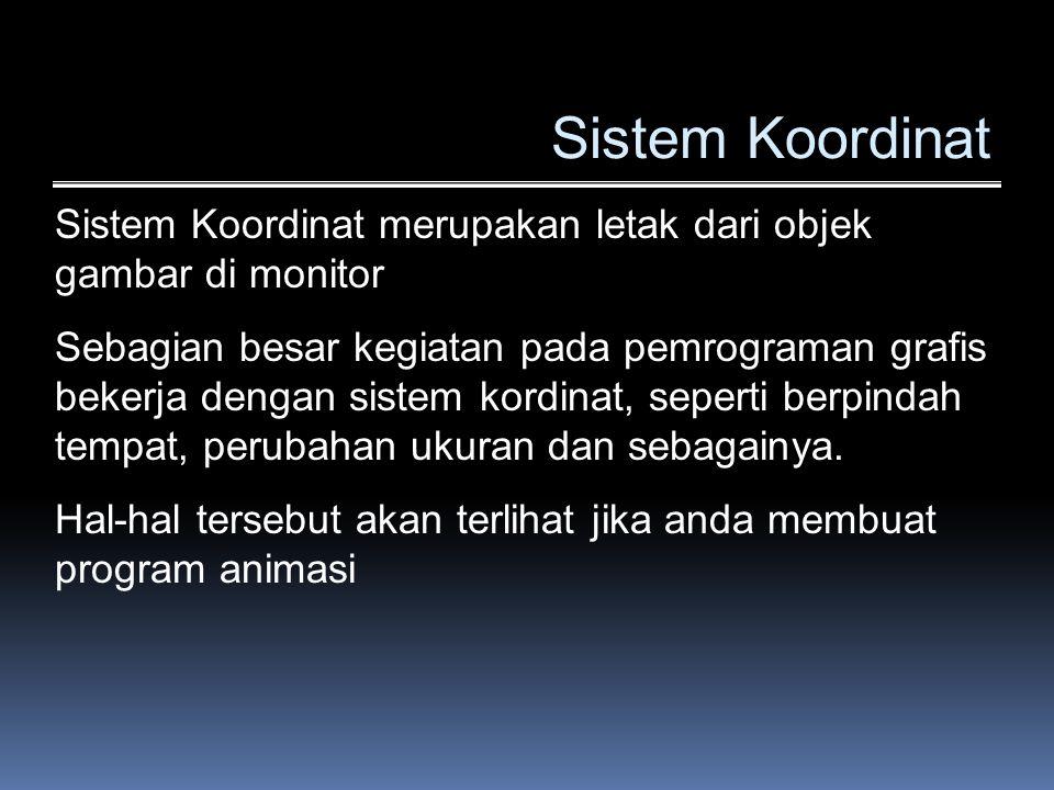 Sistem Koordinat Sistem Koordinat merupakan letak dari objek gambar di monitor Sebagian besar kegiatan pada pemrograman grafis bekerja dengan sistem k